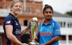 India England t20 World Cup